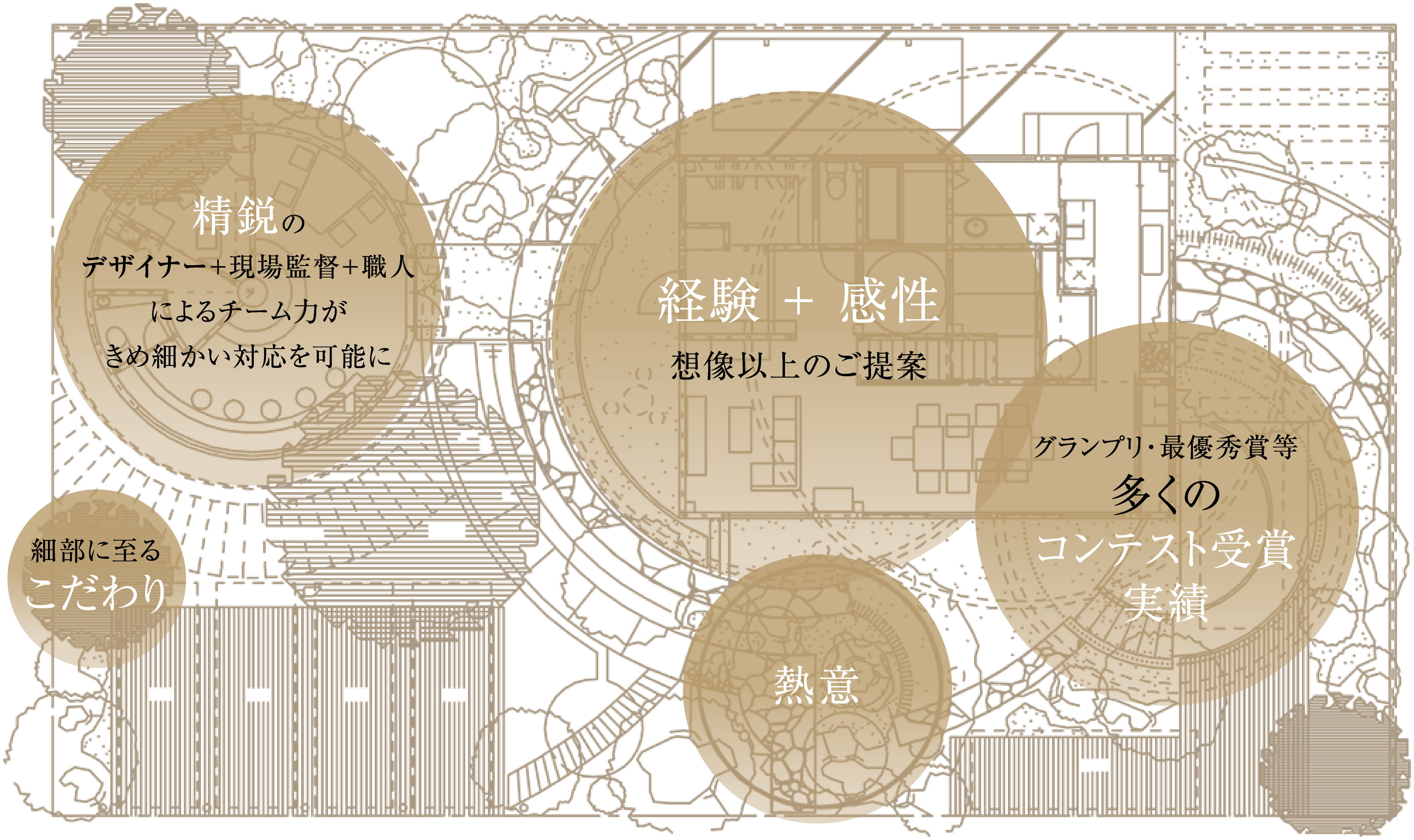 The Season PREMIUM 〜特別な世界〜の写真